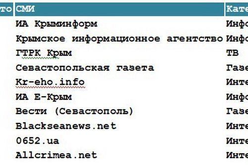 Крымчане отметили 231-ю годовщину воссоединения Крыма с Россией
