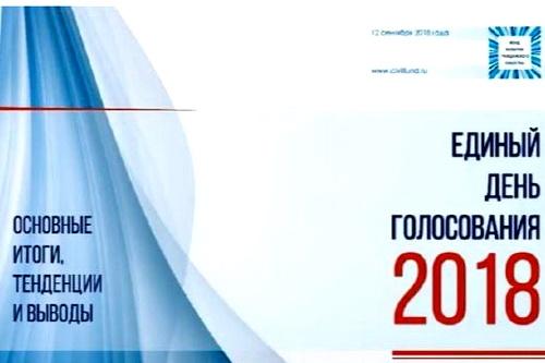 Уроки избирательной кампании – 2018 для Крыма