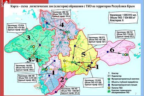 Крым. 7 июля