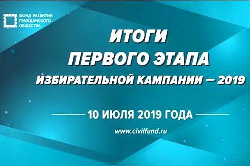 Крым попал в число регионов с предсказуемым результатом выборов 0 (0)