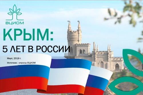 Измеряем уровень социального самочувствия в Крыму 0 (0)