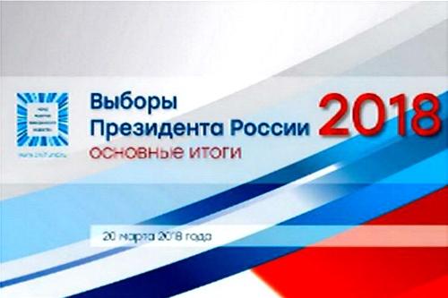 Итоги голосования на выборах президента России