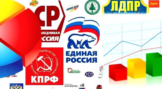 ФоРГО проверил все партии на активность