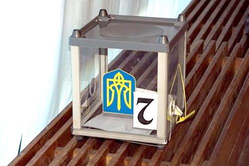 Уже с 1996 года Украина начала бояться крымчан